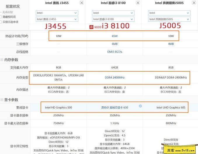群晖nas使用教程51:J5005打造低功耗的家庭影音NAS 群晖教程 第3张